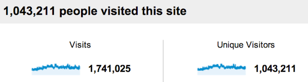 Google Analytics BSCB 11 July 2013
