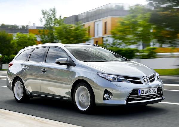 Toyota Auris Finland August 2013