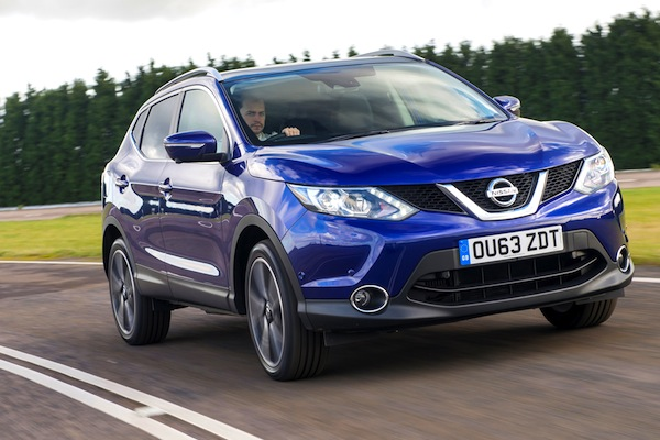 Nissan Qashqai Spain December 2014