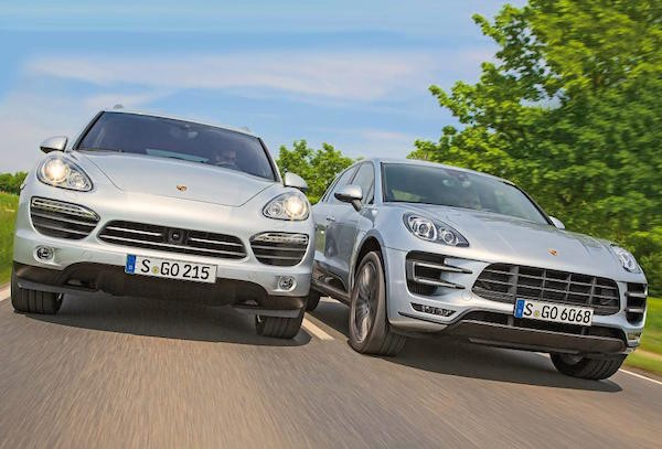 Porsche Cayenne Macan China September 2015