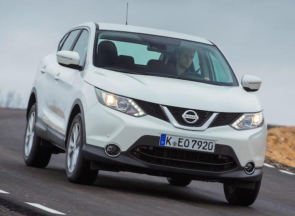 Nissan Qashqai Spain September 2015