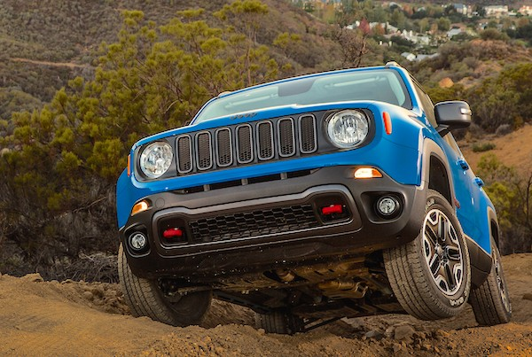 Jeep Renegade USA July 2015. Picture courtesy motortrend.com