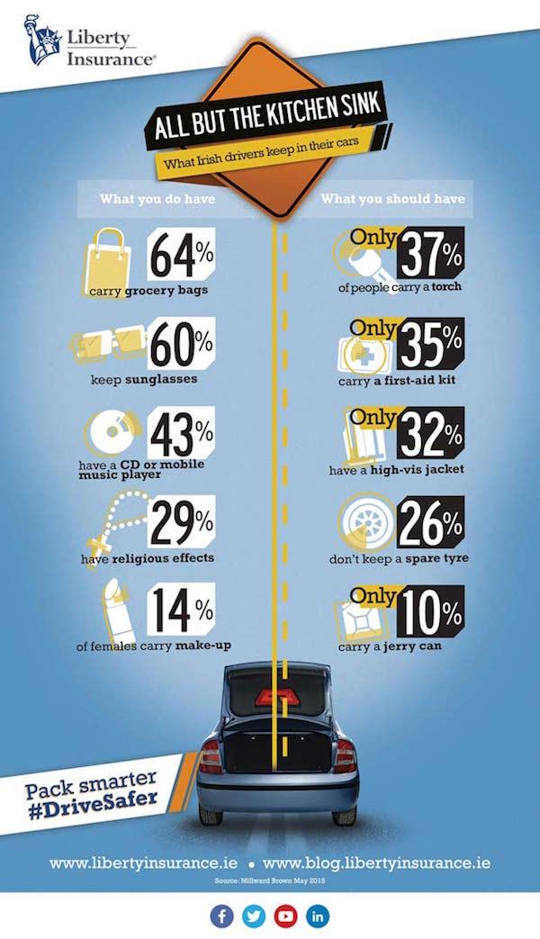 1) Infographic