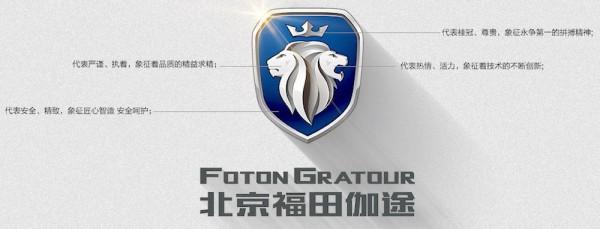 Foton Gratour logo