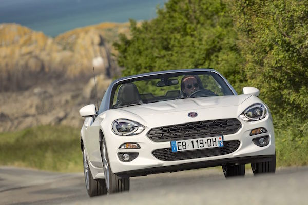 Fiat 124 Spider Spain June 2016. Picture courtesy largus.fr