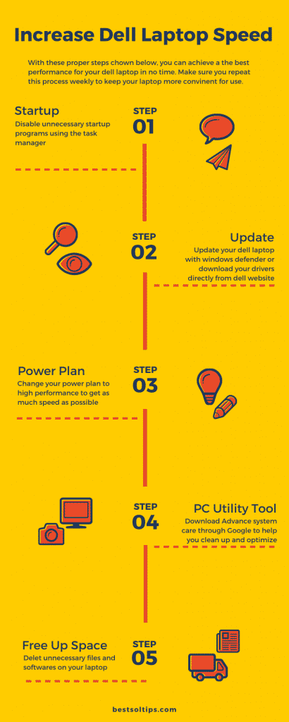 infographic on increasing dell laptop speed