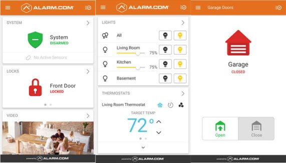 Free Home Security Apps for Android Phone 2020
