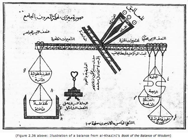 sejarah dan pengertian gaya