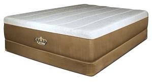 top-$1000-king-queen-mattress-4