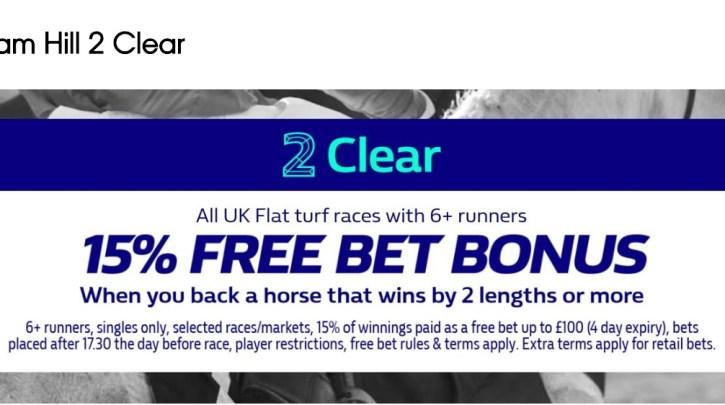 William Hill Horse Racing Win Bonus