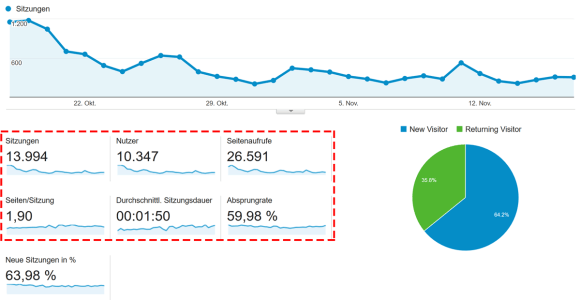 google-analytics-customer-journey