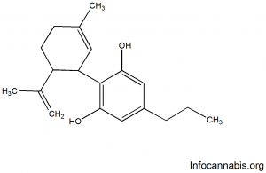 Cannabidivarina (CBDV)