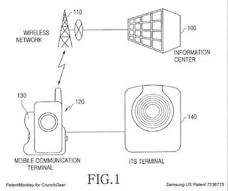 gpsonepush cg - PatentMonkey: Samsung's One-Push Cellular GPS Directions