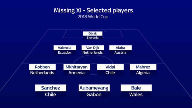 skysports-missing-xi-world-cup_4125438.jpg