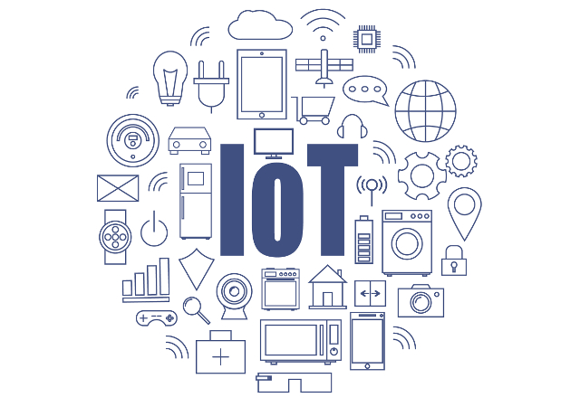 Image result for internet of things