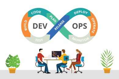 Building a Software Practice