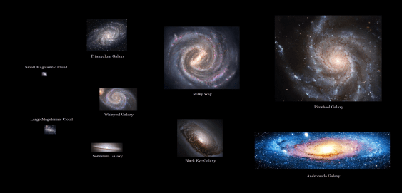 Size of Milky Way compared to other galaxies | betelgeuse