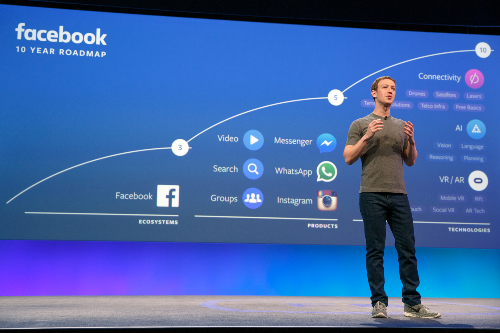 Facebook's Q3 Earnings