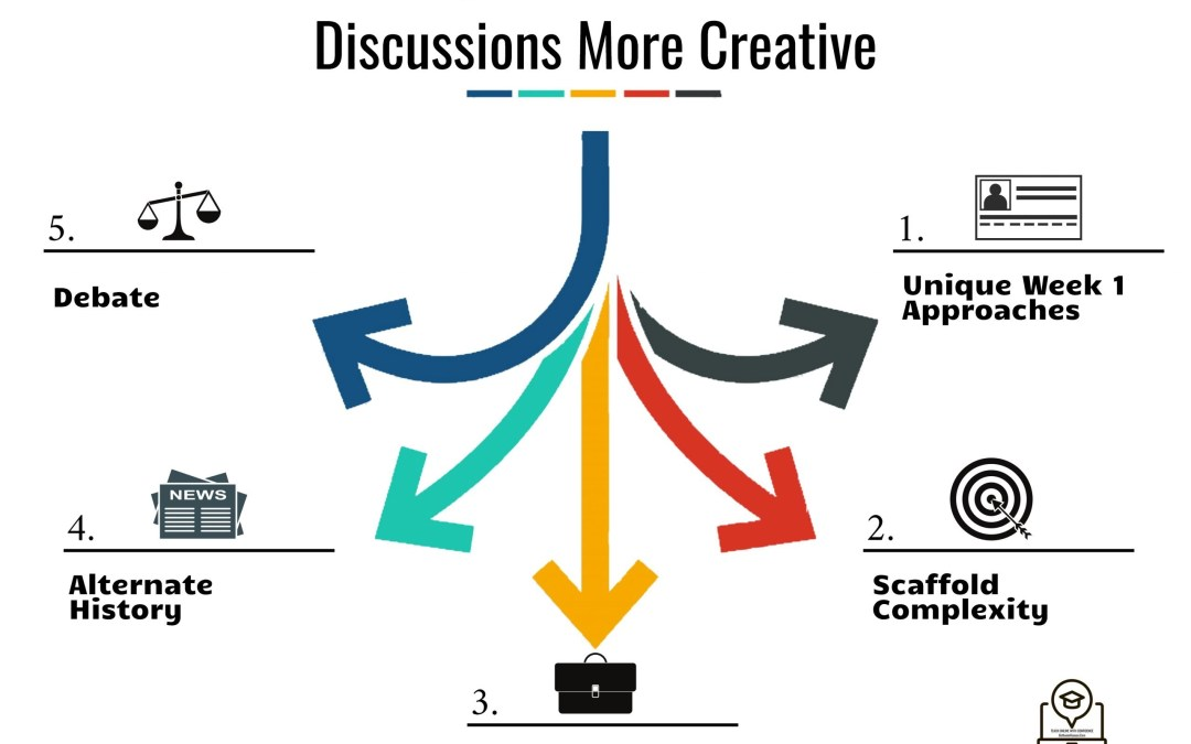#28: Five Ways to Make Online Forum Discussions More Creative