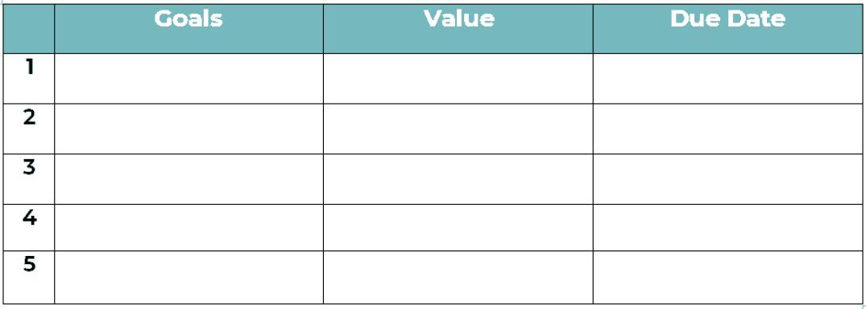 Goal setting table
