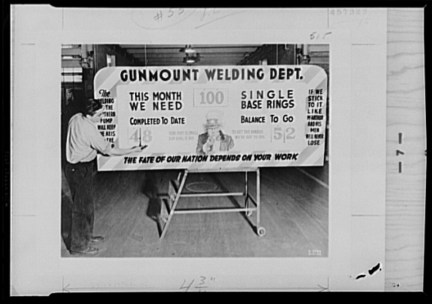 Production scorecard at Northern Pump Company in Minneapolis, Oct. 1942