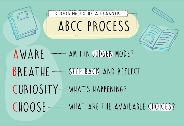 ABCC Process - Choosing to be a Learner