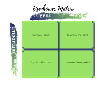 clear the clutter, Eisenhower matrix, important versus urgent, priorities, declutter your priorities, overloaded and overwhelmed, creating more time and space for what is truly important