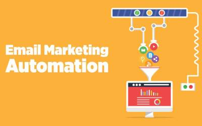 Email Marketing Automation: Why & How