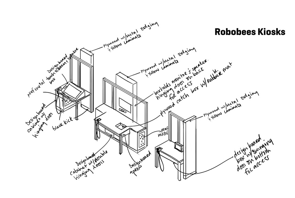 sketch Robobees Kiosks
