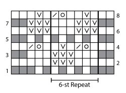 6 st repeat chart