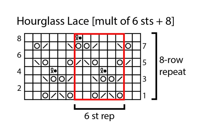 Hourglass Lace chart