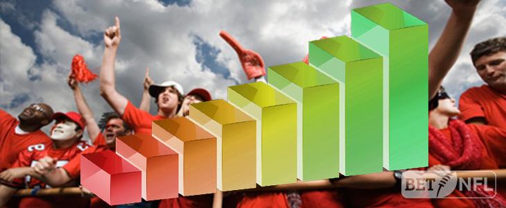 Arbitrage Betting, Trading & Hedging
