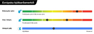 European-tyre-Label-W990