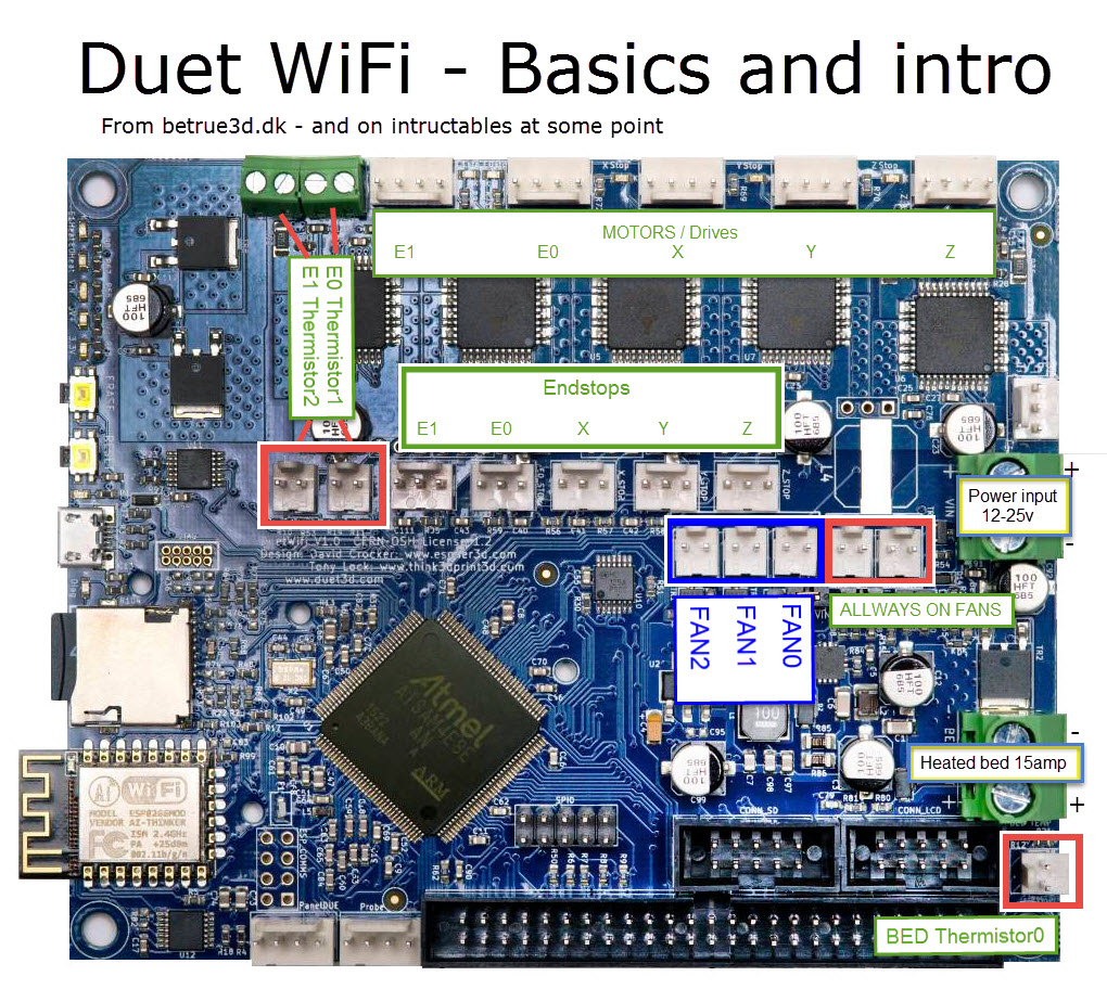 DuetWiFi_basic and intro?ssl=1 duet wifi page 2 betrue3d duet wifi wiring diagram at virtualis.co