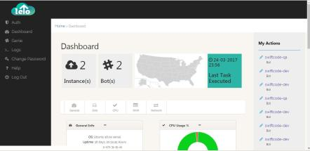 DevOps Dashboard 2