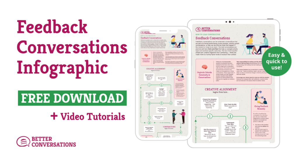 Feedback Conversations Infographic with Video Tutorials