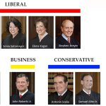 Supreme Court explained in infographic