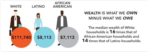 Post-recession market hits African Americans harder, revealing ...