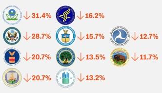 How Trump's budget impacts Georgia