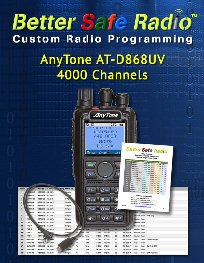 BSR-PRG868 Custom Radio Programming for AnyTone AT-D868UV