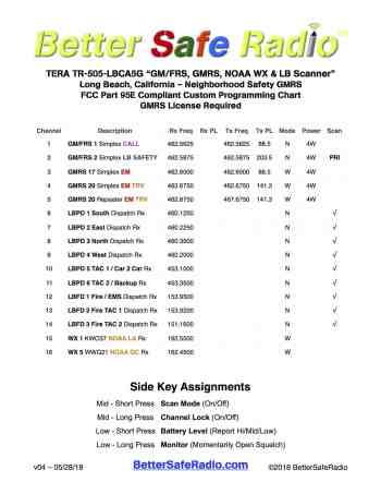 BetterSafeRadio TERA TR-505-LBCA5G Programming Chart v04