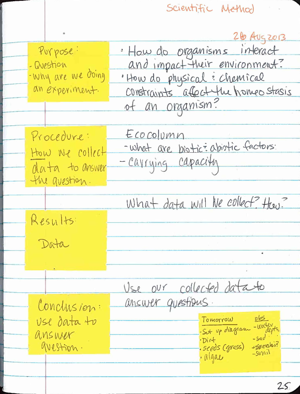 Evolution Of The Scientific Method In The Classroom