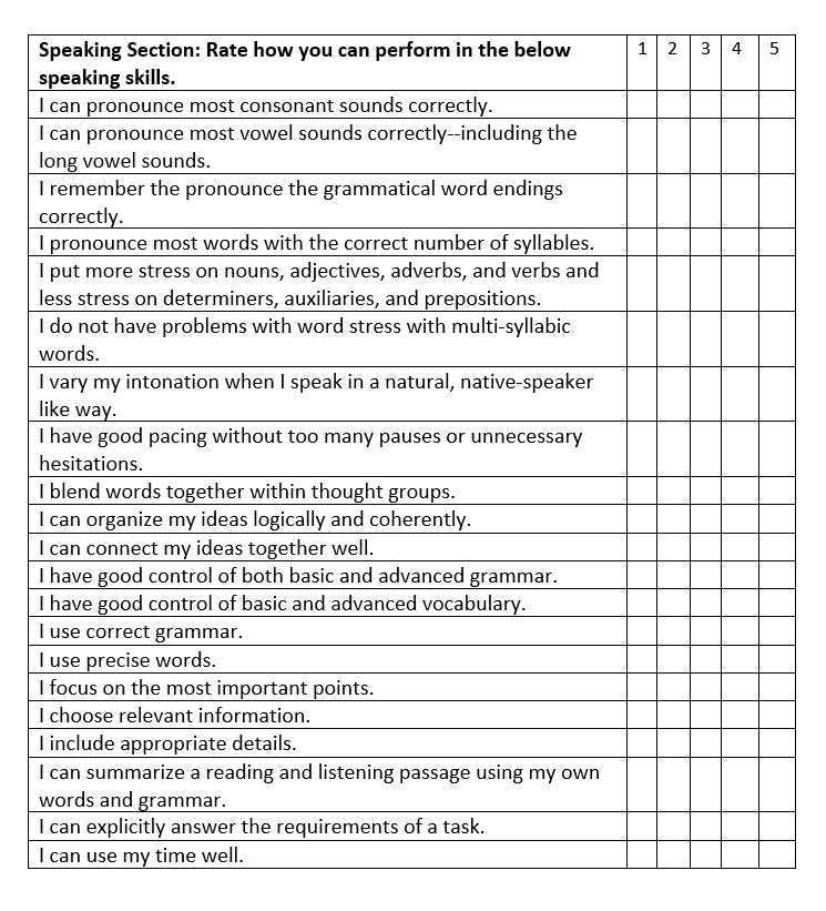 TOEFL speaking skills
