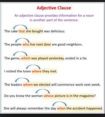 Adjective clause practice exercises