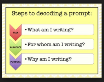 Decoding a TOEFL independent writing prompt