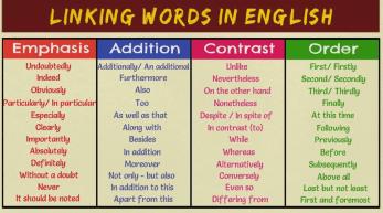 TOEFL transition words