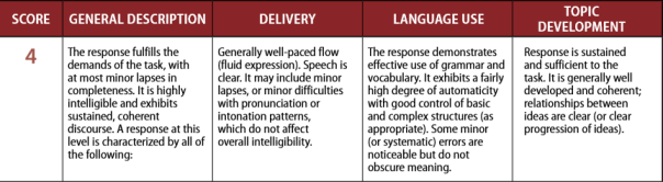 TOEFL Speaking Responses