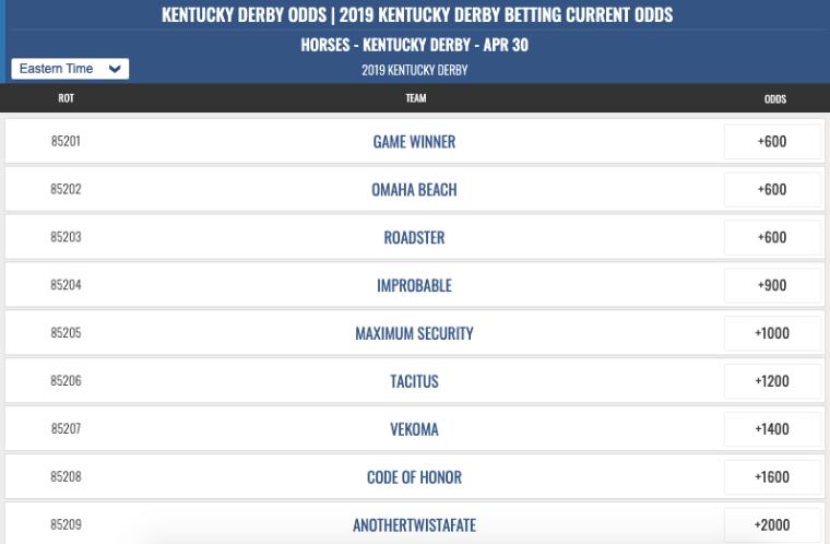 Kentucky Derby 2019 Betting Odds