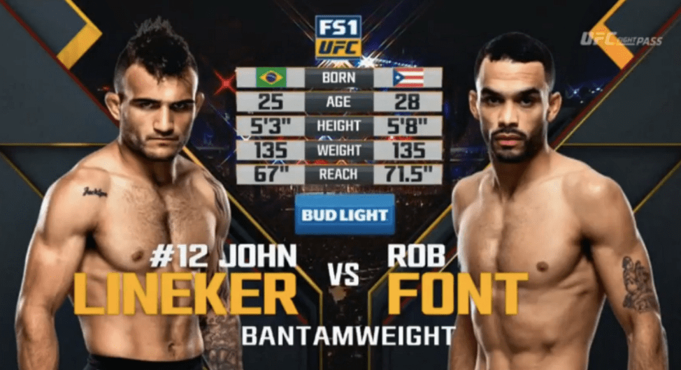 John Lineker Rob Font Betting Odds Prediction
