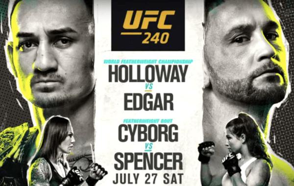 Edgar Holloway Betting Odds